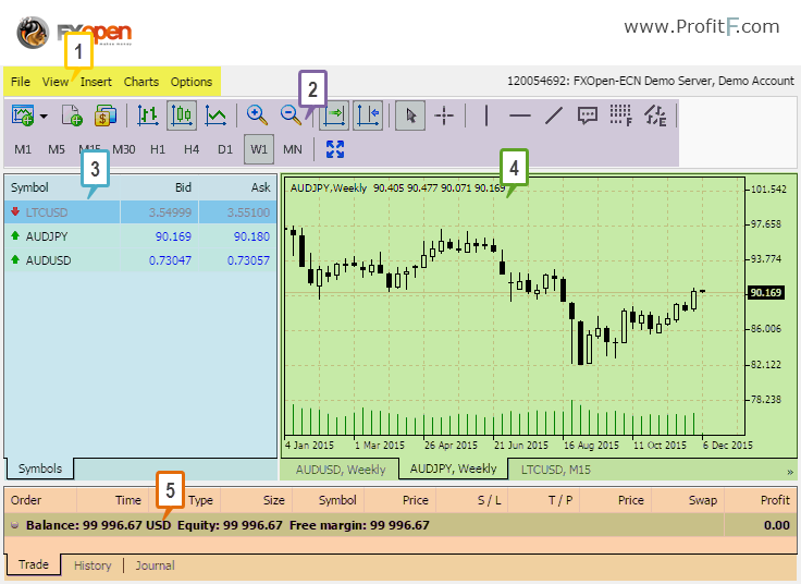 Fxopen forex review