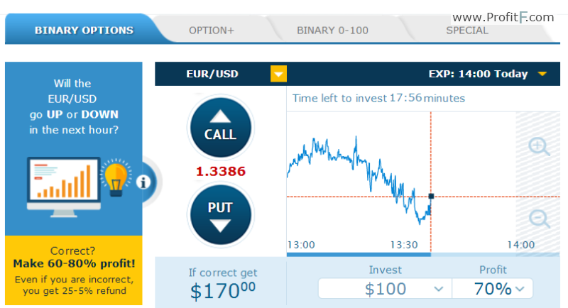 World finance 100 binary options