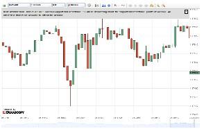 Live forex chart data canvasjs