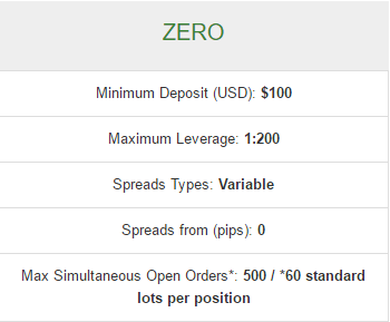 zero account Hot Forex
