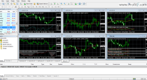 How to Read Forex Charts (MT4)