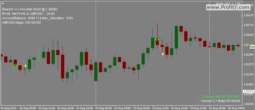 Trade_Chart-GBPUSD