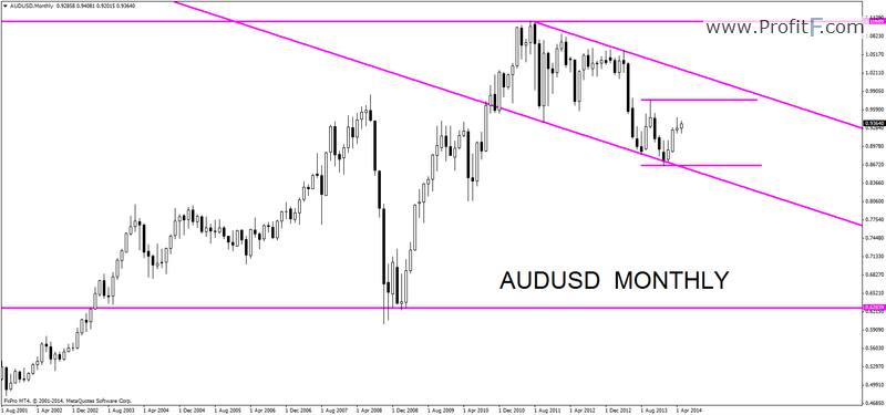 audusdmonthly17052014