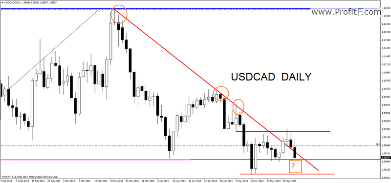 usdcaddaily24052014