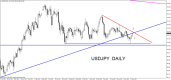 Forex Weekly Outlook May 26 –30