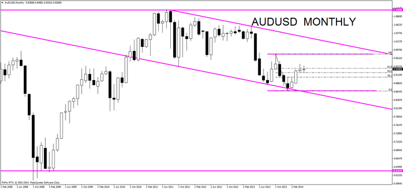 audusdmonthly01062014