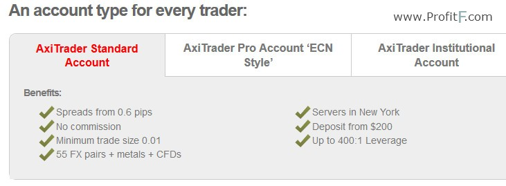 axitrader open account