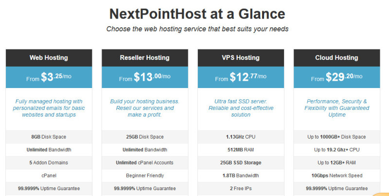 nextpoint prices