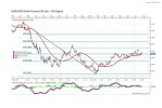 Forex Analysis by Marius G. (July 28-August 1)