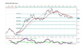 Forex Analysis by Marius G. (July 21-25)