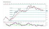 Forex Analysis by Marius G. (July 21-25)