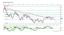 Forex Analysis by Marius G. (July 14-18)