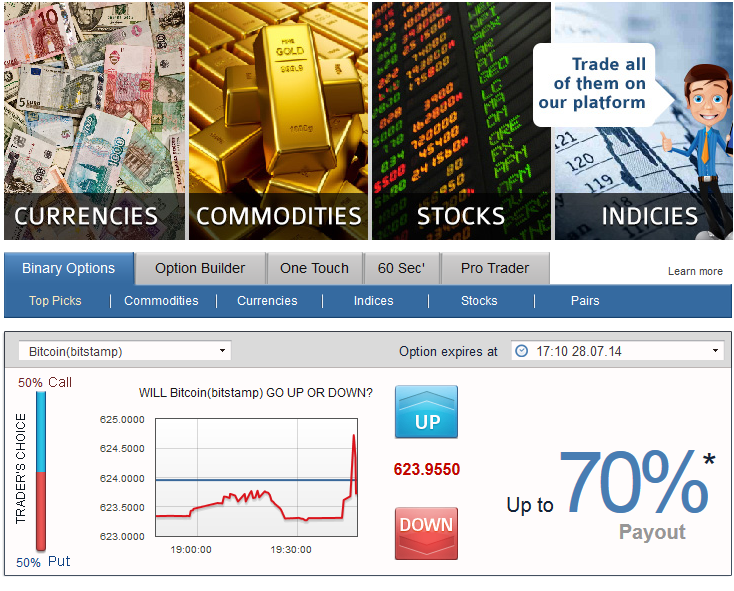 Top binary options reviews