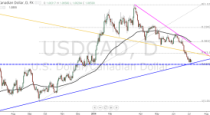 Forex Technical Analysis by Camilo R. (July 07-11)
