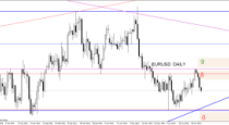 Forex Weekly Outlook July 07-1