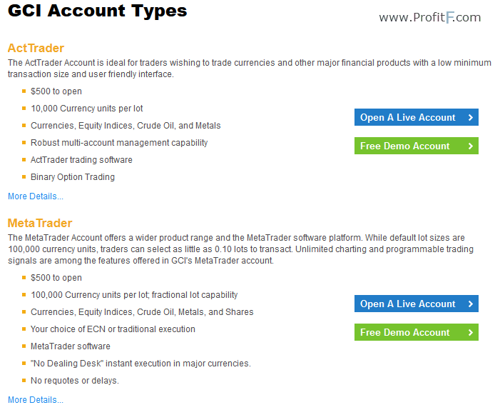 gci account types