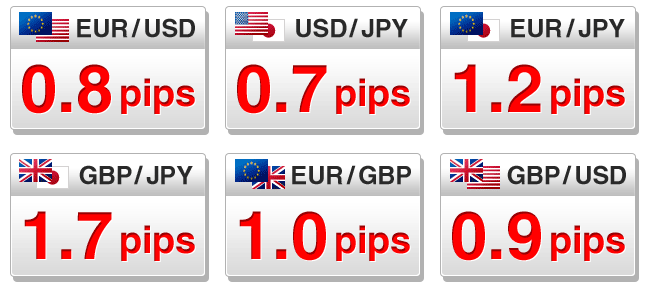 Easy forex minimum deposit