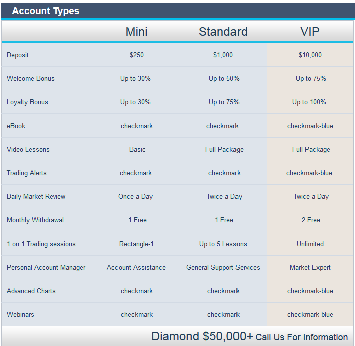 optionxp account types