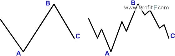 running-flat-example