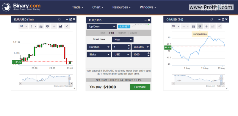Binary.com Webtrader
