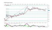 Forex analysis by Marius Ghisea (August 11-16)