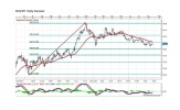 Forex analysis by Marius Ghisea (August 18-22)