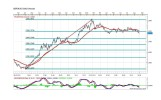Forex analysis by Marius Ghisea (August 25-29)