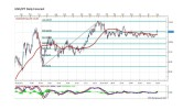 Forex analysis by Marius Ghisea (August 4-8)