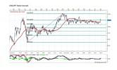 Forex analysis by Marius Ghisea (August 4-8)