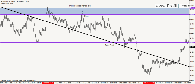 h1_scalping_strategy_ProfitF