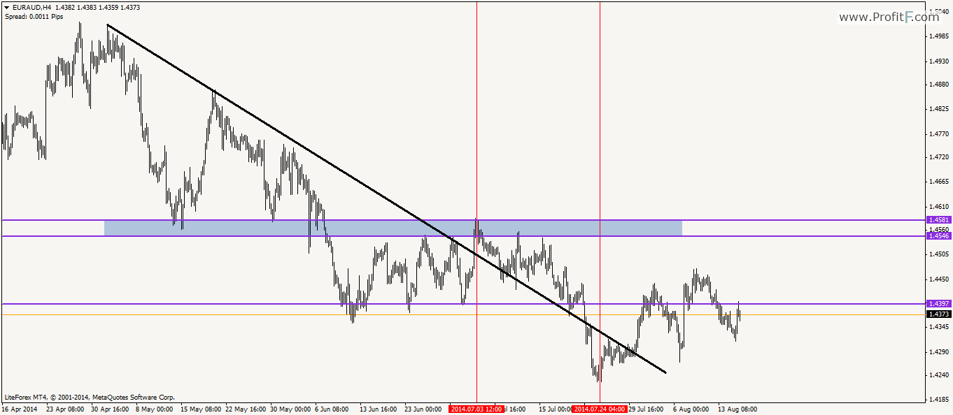 Forex scalping methods