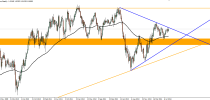 Forex Technical Analysis by Camilo R. (August 25-29)