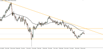 Forex Technical Analysis by Camilo R. (August 11-15)