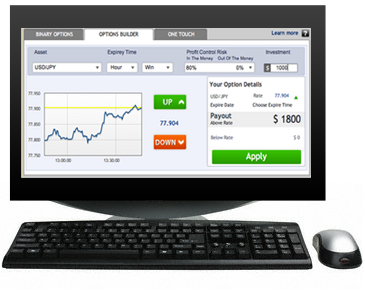 How To Evaluate A Binary Options Platform