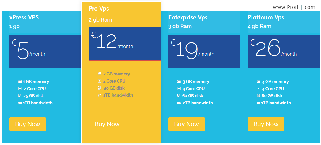 account vps types cheap