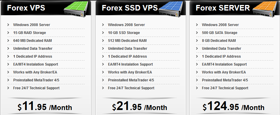eforexvps types pricing
