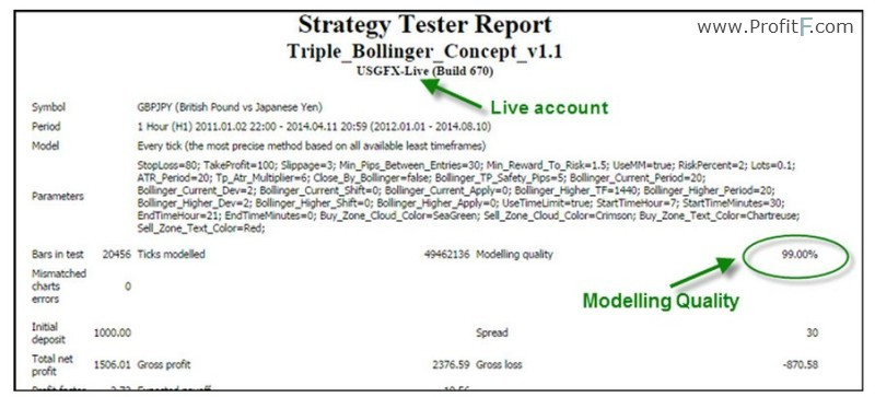 forextripleb-test-modelling_quality