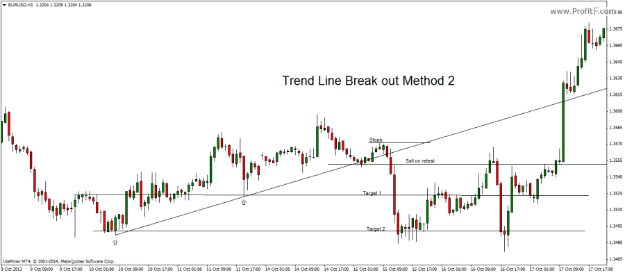 8_trendline-bo-method2