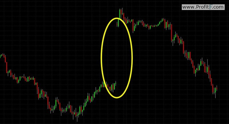 Opening gap trading strategies