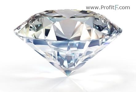 Trading with diamond chart patterns