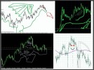 Funny Forex Pictures – Patterns