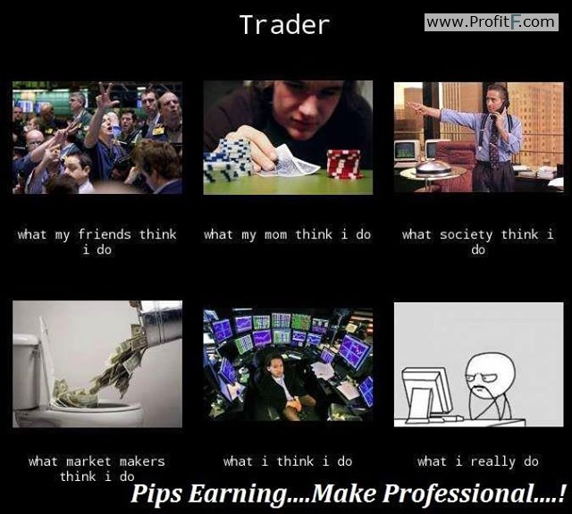 How do i know what im trading forex