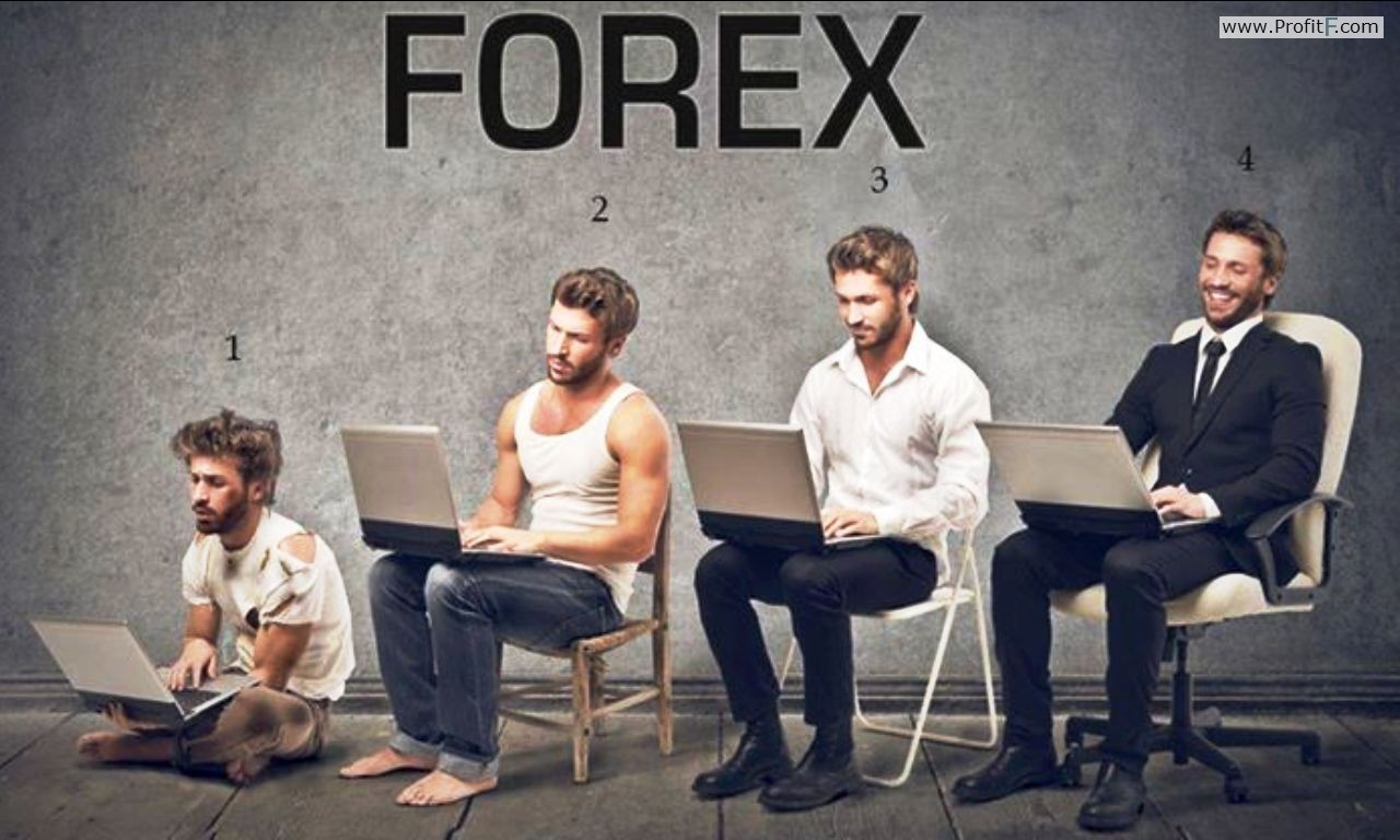 What is the forex