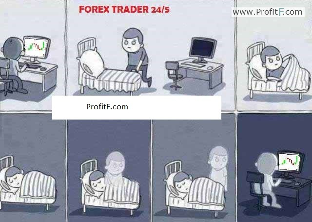 Funny forex picture #4:  Overtrading - trading 24/5