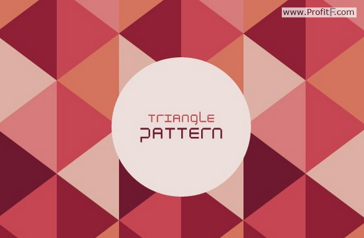 Triangle chart pattern