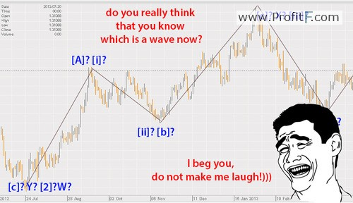 5 Funny Forex Pictures about analysis