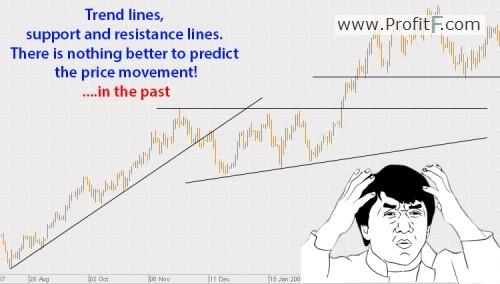 funny forex pics profitf -5