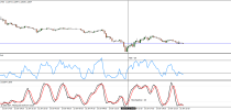 15 min RSI-4 Binary Options system