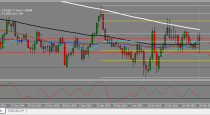 Cable, AUDNZD trading plan (21/02/2015)