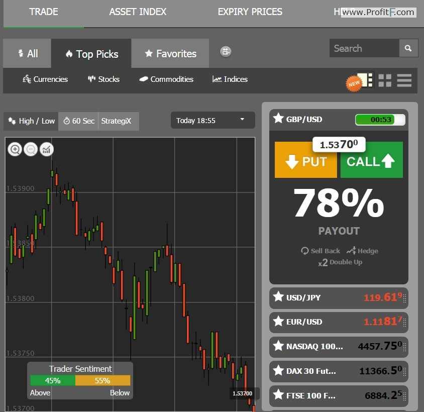 Binary options platform reviews